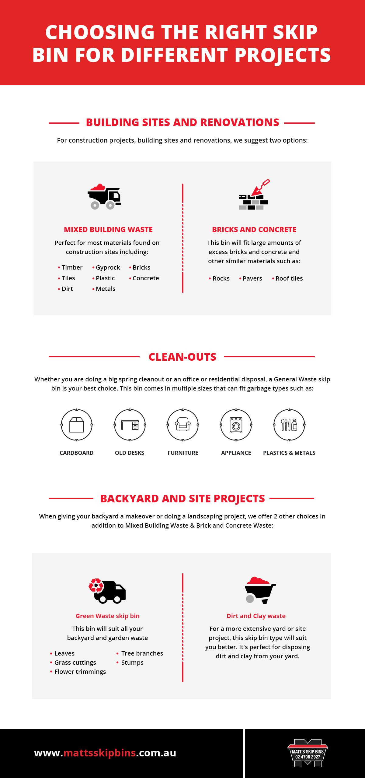 skip bin waste type infographic